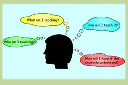 lesson plan thought bubbles