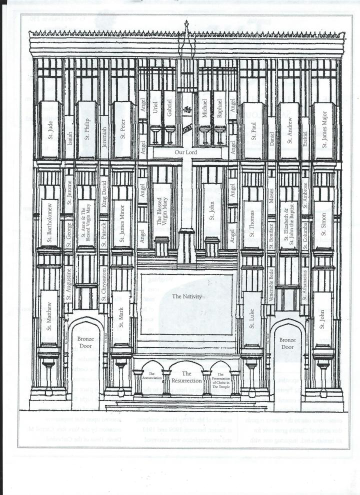 Reredos diagram