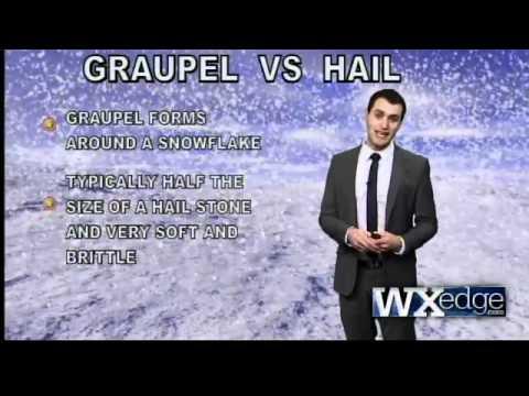 graupel vs hail