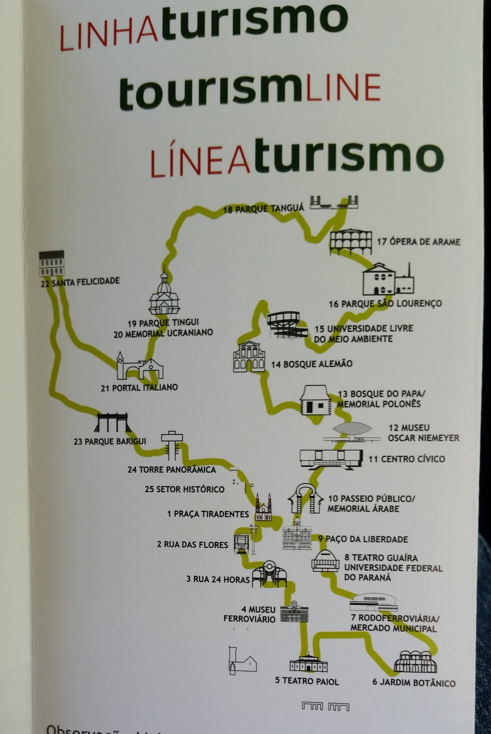 Map of the tourism bus line