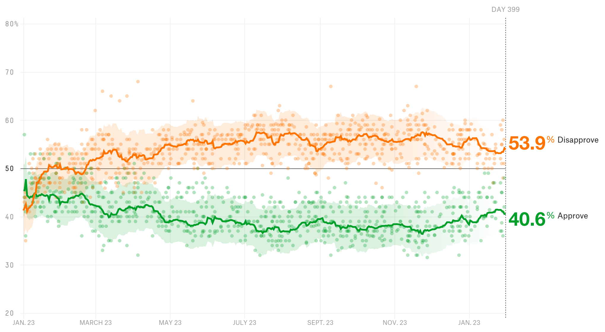 trump-approval-full-0222